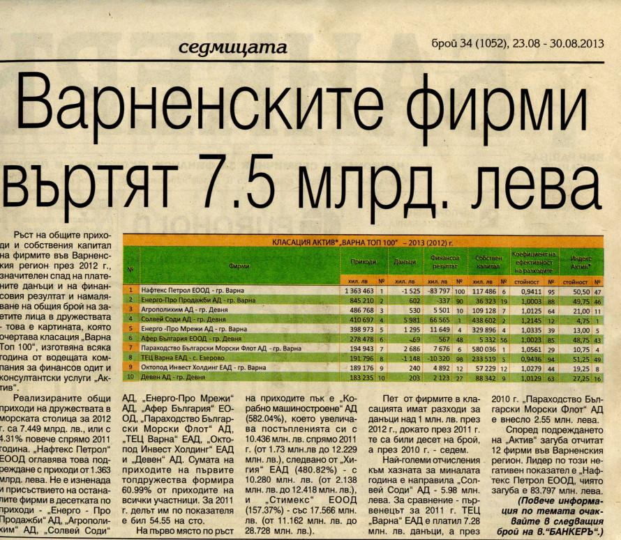 Варненските фирми въртят 7,5 млрд. лева